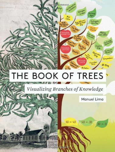 The Book of Trees:   Visualizing Branches of Knowledge cover