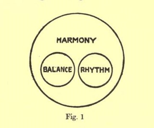 A Theory of Pure Design: Harmony, Balance, Rhythm (1907)