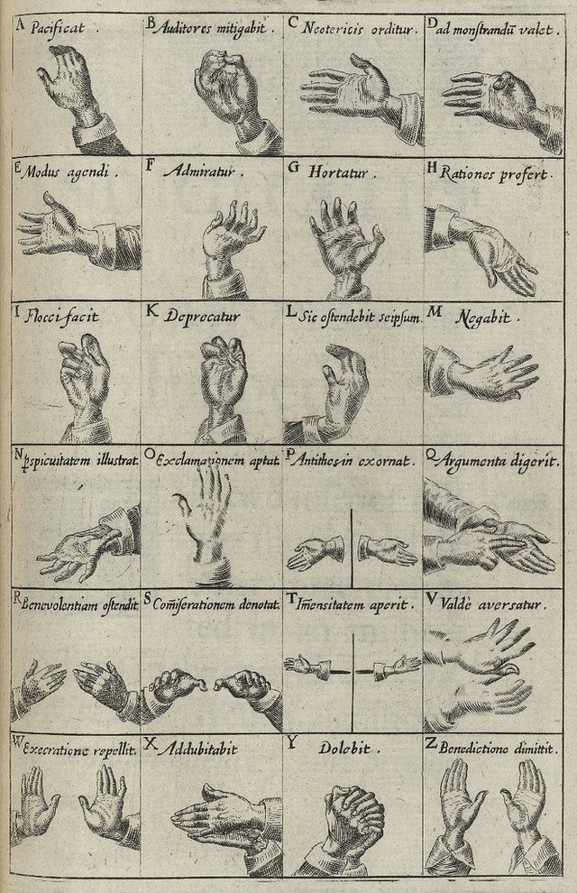 Chirologia, or The Natural Language of the Hand (1644)