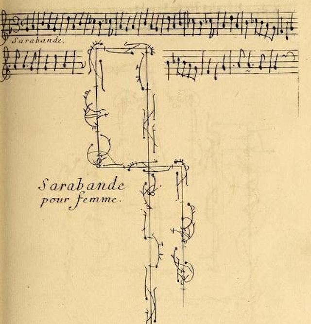 Choregraphie (1701)