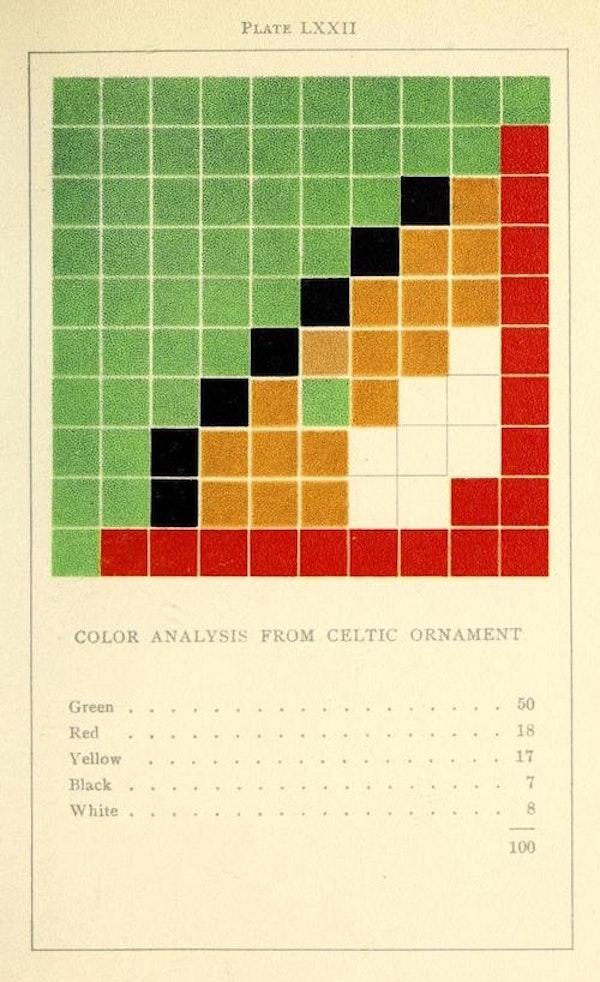colorproblemspra00vand_0303 (1)