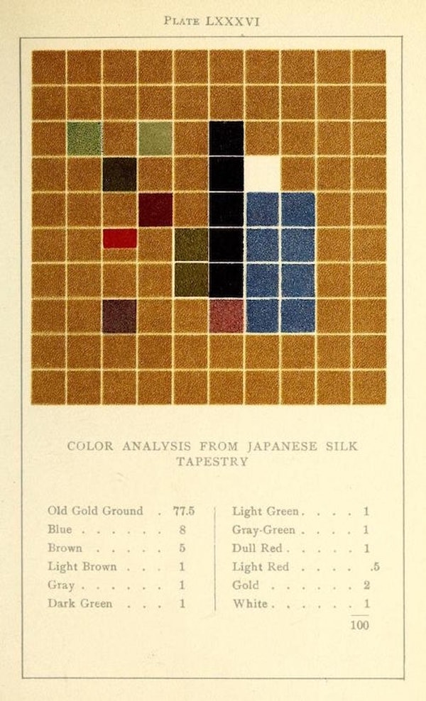 colorproblemspra00vand_0331