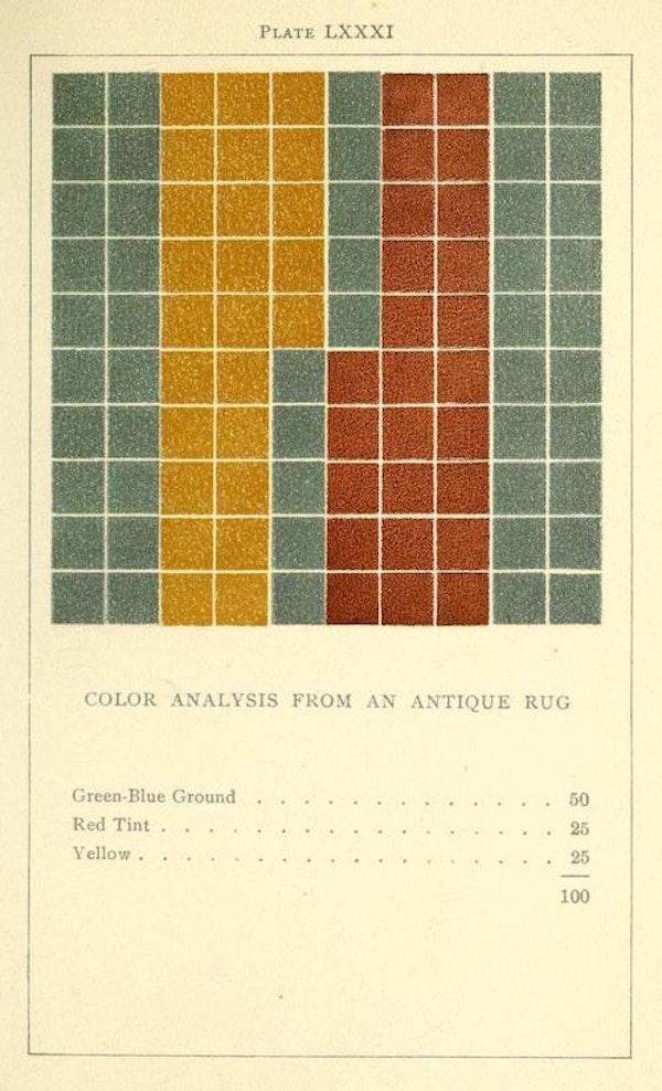 colorproblemspra00vand_0321