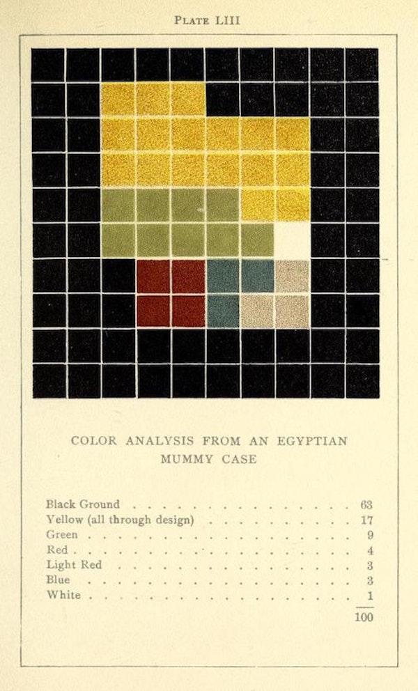 colorproblemspra00vand_0265
