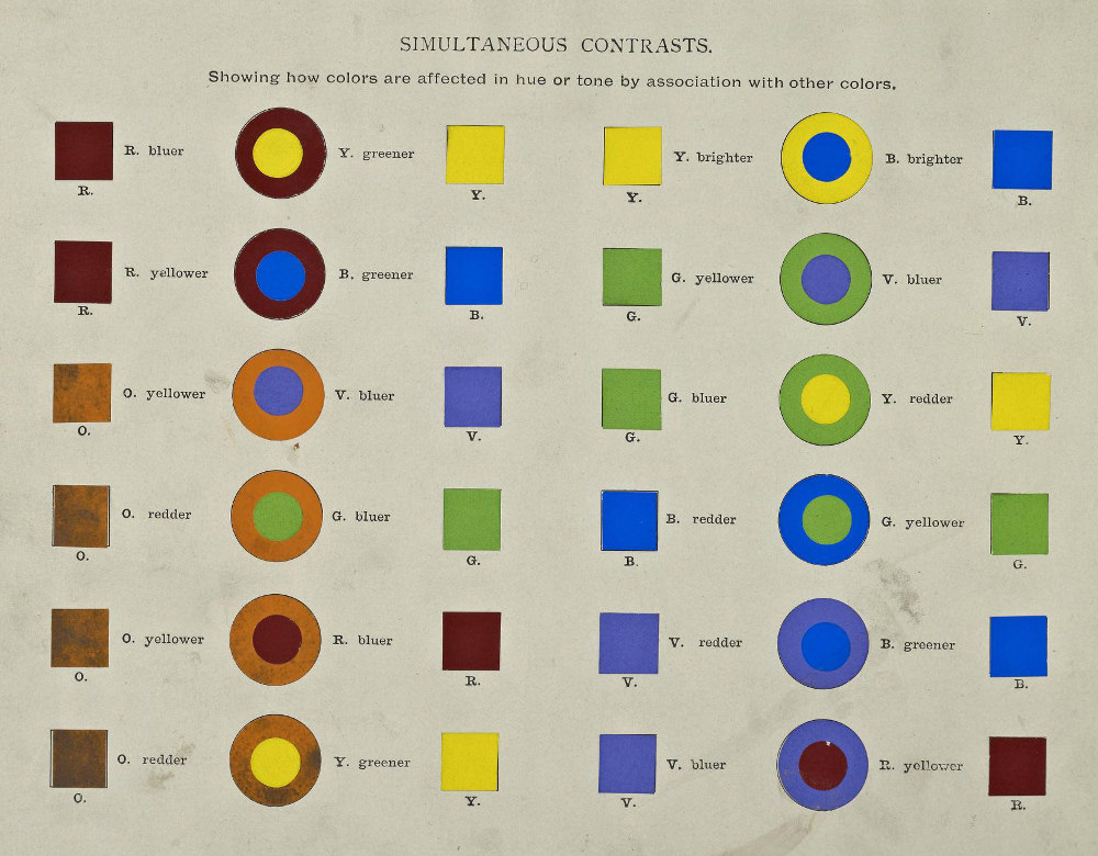 Colour Wheels, Charts, and Tables Through History – The Public Domain Review