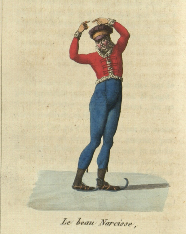 19th century ice skating