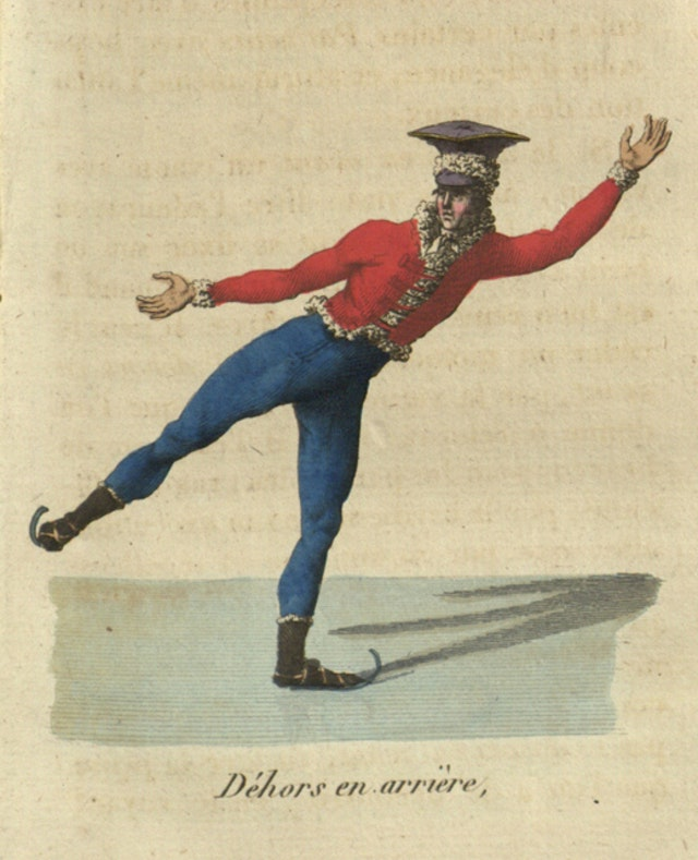 Engravings from a French Ice-Skating Manual (1813)