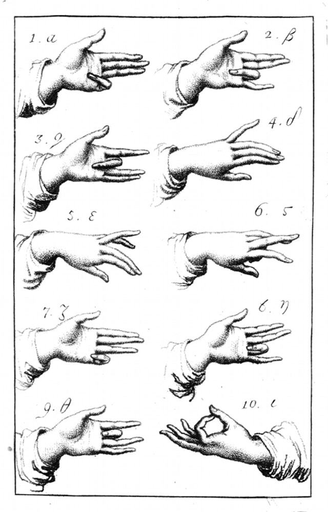 Numerical Hands (1797)
