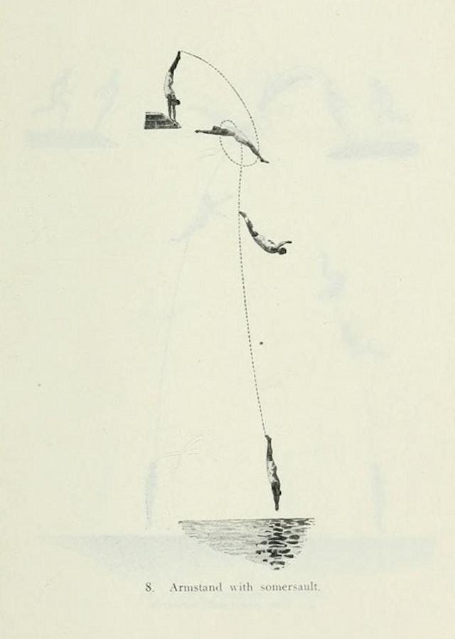 Olympic Diving Diagrams (1912)