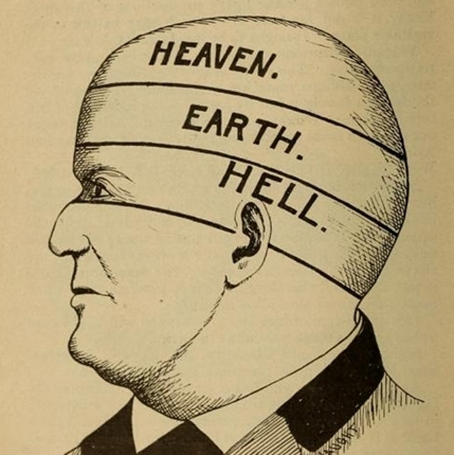 Phrenology Diagrams from Vaught's Practical Character Reader (1902)