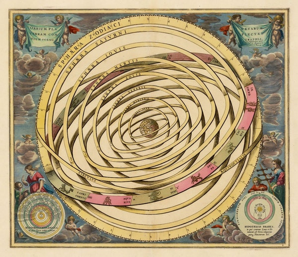 Scenography of the Planetary Orbits Encompassing the Earth