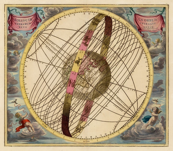 The Spiral Revolution of the Sun around the Earth