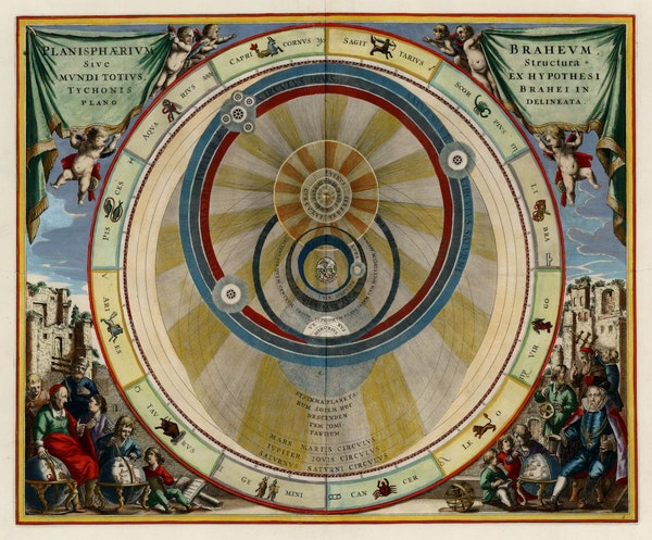 The Celestial Planes According to Tycho Brahe
