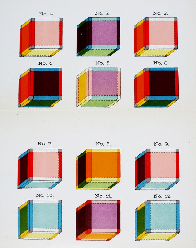 Views of the Tesseract (1904)