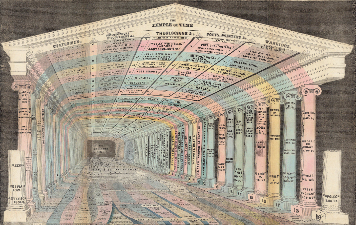 Emma Willard's Maps of Time