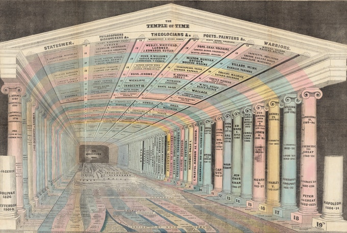 emma-willard-maps-of-time