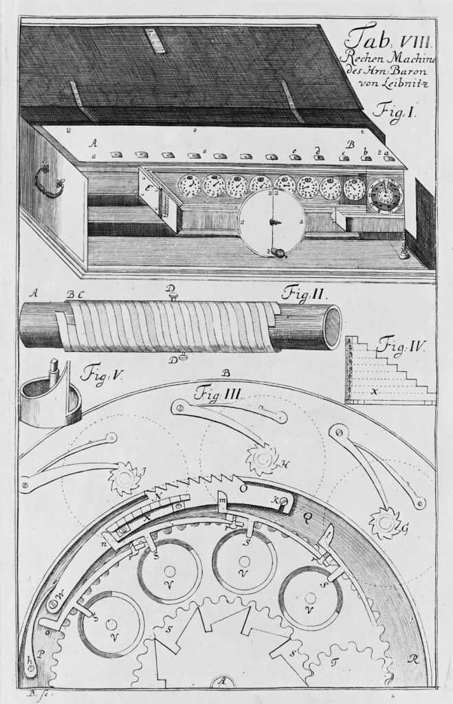 leibniz calculating machine