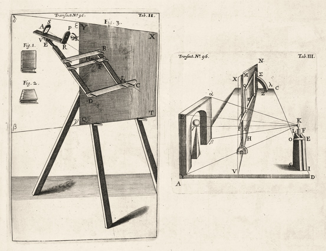 George Sinclair's parallelogram