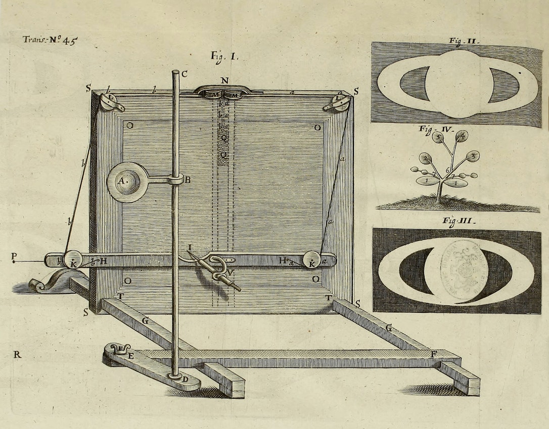Christopher Wren's perspectograph
