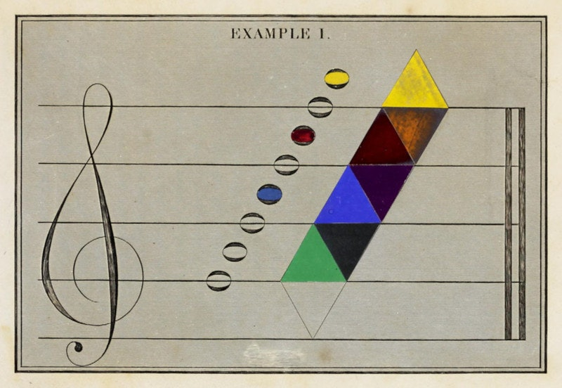colour music