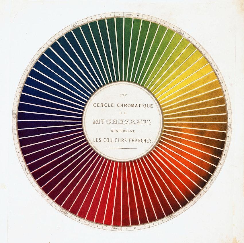"""chevreul colour wheel) caption={Plate 3 from Michel E. Chevreul's *Exposé d'un moyen de définir et de nommer les couleurs* (1861) — <a href=""""https://en.wikipedia.org/wiki/Michel_Eug%C3%A8ne_Chevreul#/media/File:Cercle_chromatique_Chevreul_3.jpg"""">Source</a>"""
