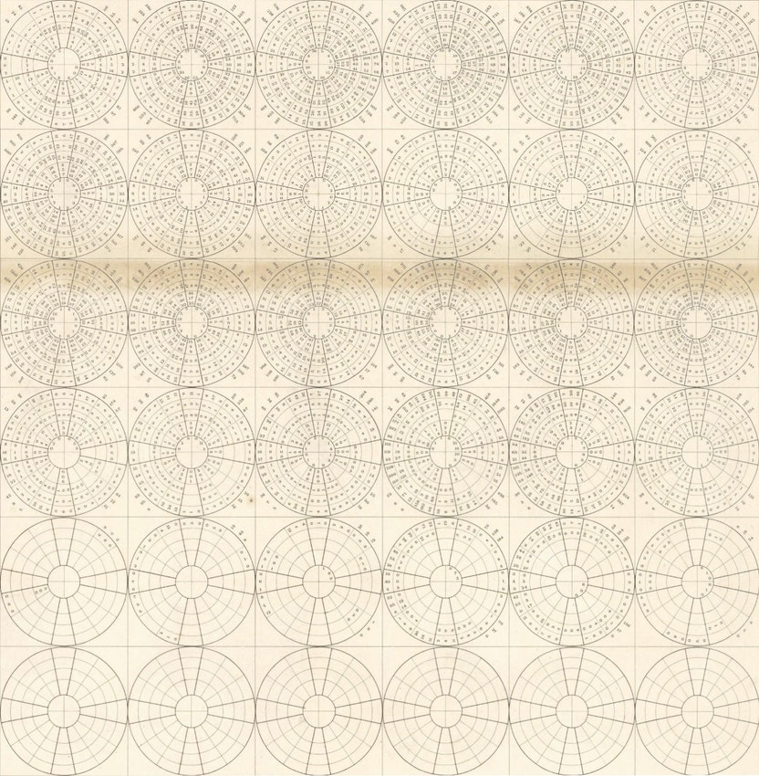 A grid of charts constructed from concentric circles with numerical labels
