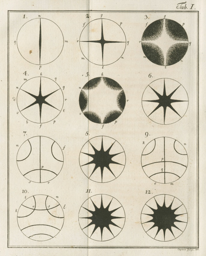 A grid of figures showing the arrangements of sand in rings