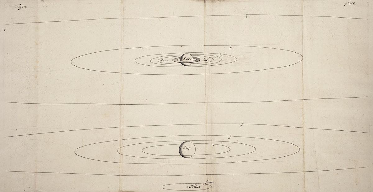 christaan huygens cosmotheoros saturn moons