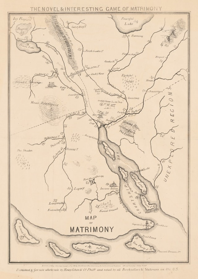 Map of Matrimony