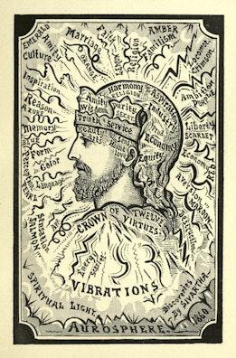 Chart of Vibrations
