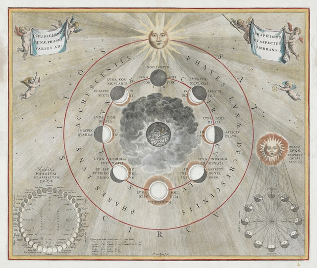Selenographic Phases of the Moon