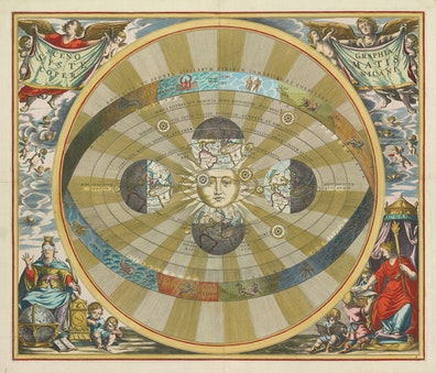 Copernican System of the Universe