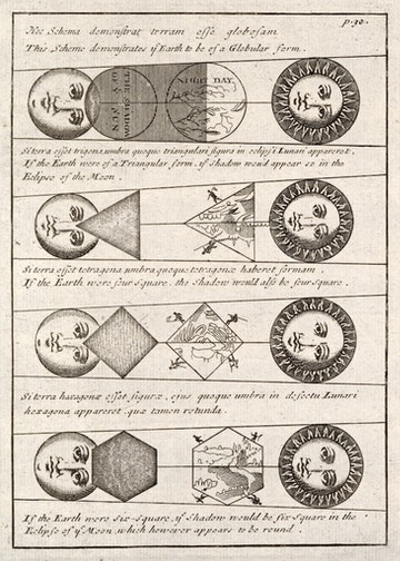 Four Diagrams of Solar Eclipses