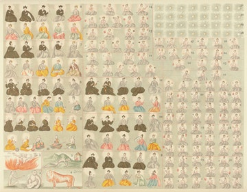 The Sentient Beings According to the Burmese