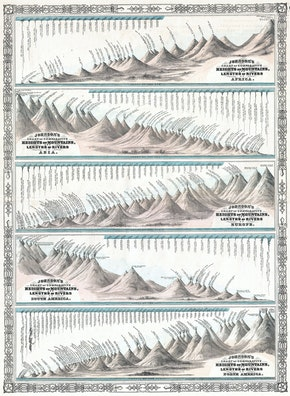 Johnson's Mountains and Rivers Chart