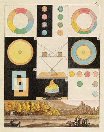Goethe Colour Chart