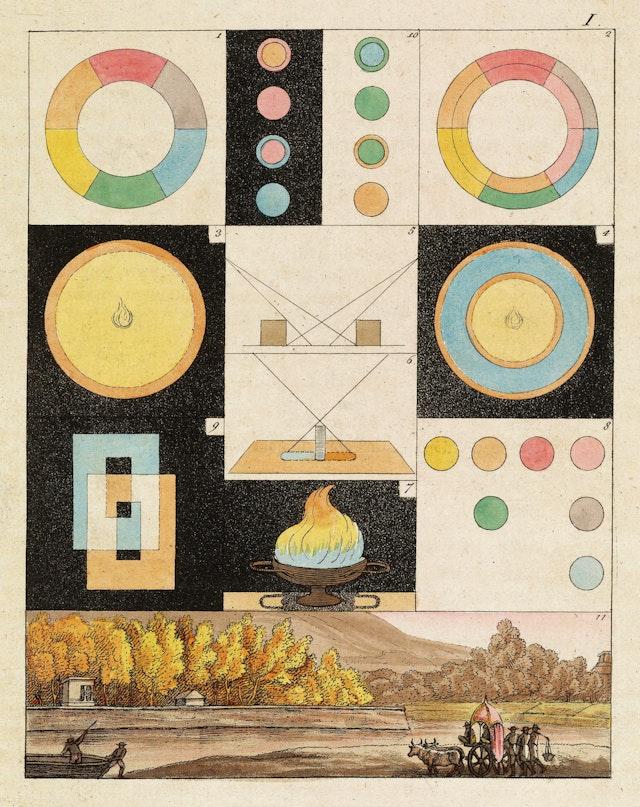 Goethe Colour Chart