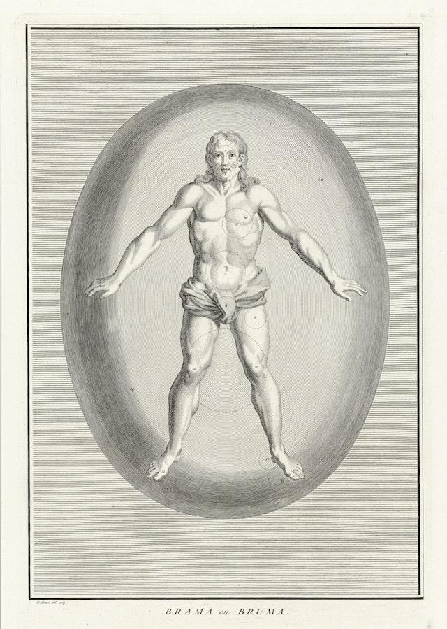 The God Brahma as a Man